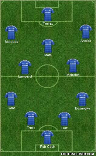 Chelsea vs Genk - Starting Line up