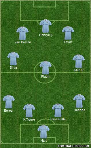 http://www.footballuser.com/formations/2011/10/252708_Manchester_City.jpg