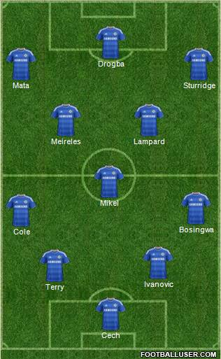 QPR vs Chelsea - Starting Line up