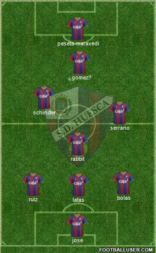 S.D. Huesca 5-4-1 football formation