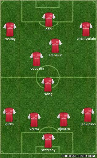 260497_Arsenal.jpg