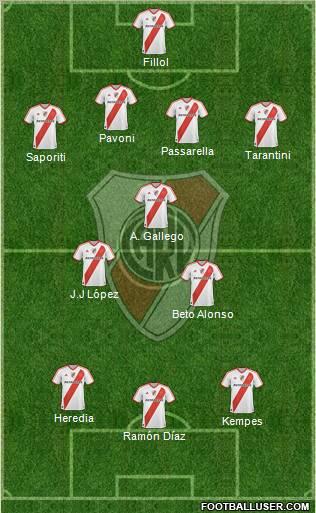 Aparador Zumba ~ River Plate 1981 1982 Campeón Nacional'81 PES Stats