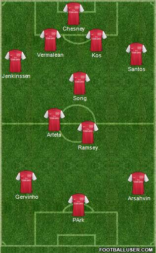 261331_Arsenal.jpg