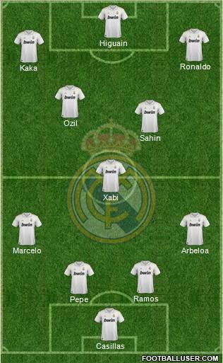 Real madrid cf 4-1-2-3 football formation: higuain, benzema, cronaldo, kaka, ozil, xabi alonso, pepe, carvalho