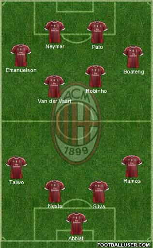 http://www.footballuser.com/formations/2011/11/265014_A_C__Milan.jpg