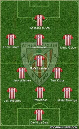 Athletic Club 3-5-1-1 football formation