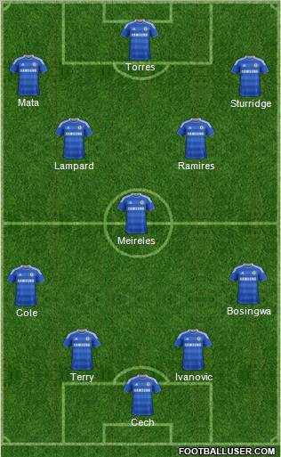 Chelsea vs Liverpool - Starting XI