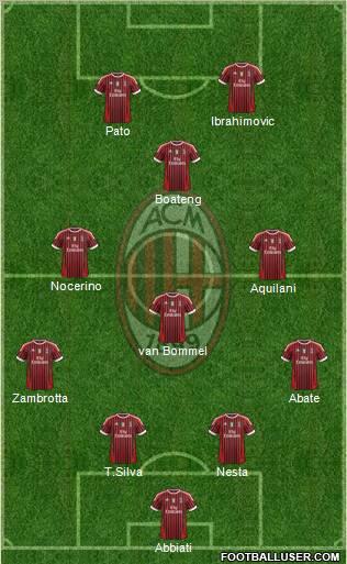 Надеюсь что сегодня «Милан»