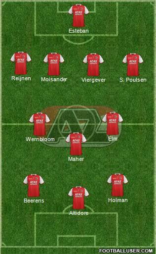 http://www.footballuser.com/formations/2011/11/278977_AZ_Alkmaar.jpg