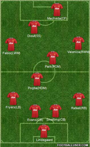 manchester united line up today foto bugil 2017