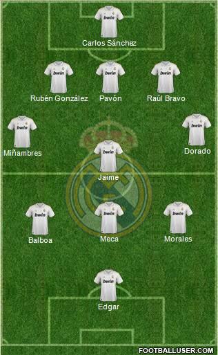 Los peores canteranos del Real Madrid