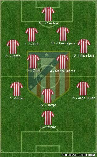 C. Atlético Madrid S.A.D. 4-2-3-1 football formation