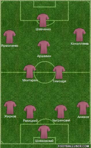 Pro Evolution Soccer Team 3-4-3 football formation