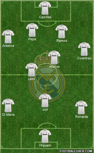 What would be your ideal/dream Real Madrid team? 295257_Real_Madrid_C_F_