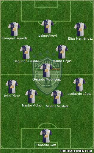 Club Deportivo Pachuca football formation