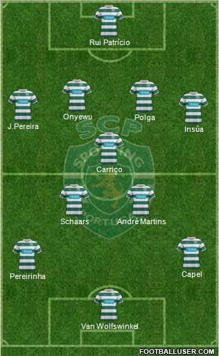 Sporting Clube de Portugal - SAD 4-5-1 football formation