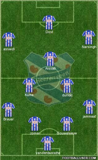 sc Heerenveen players , sc Heerenveen players , European football teams