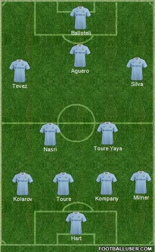 Manchester City vs ¿? 309507_Manchester_City