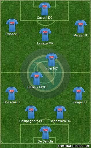 Manchester City vs ¿? 309515_Napoli