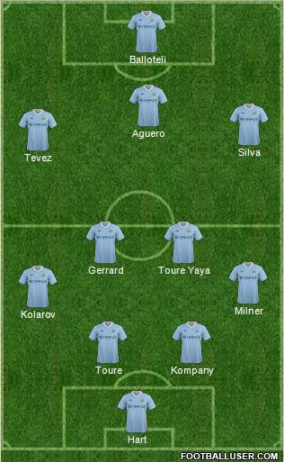 Manchester City - Arsenal 309574_Manchester_City