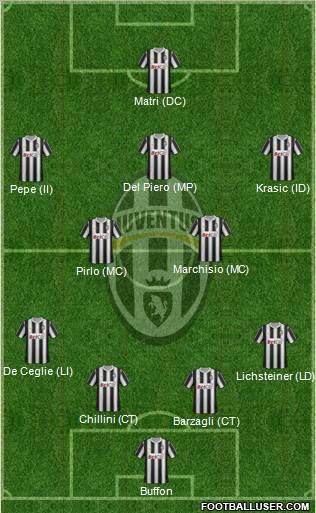 Juventus vs ¿? 309620_Juventus