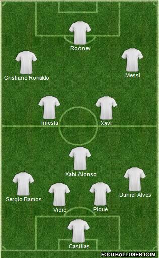 Fifa Team 4-1-2-3 football formation