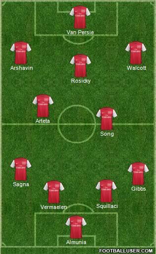 1 Ronda de la Copa de Pretemporada. 309682_Arsenal