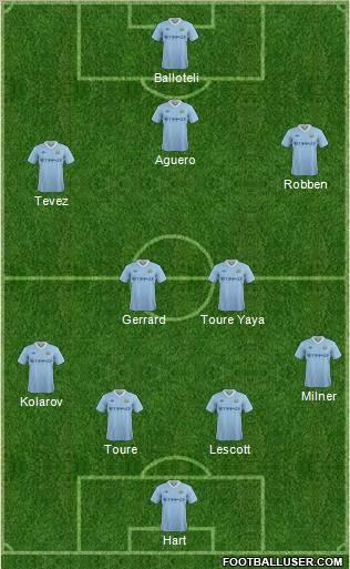 1 Ronda de la Copa de Pretemporada. 309770_Manchester_City