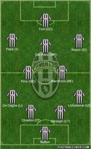 1 Ronda de la Copa de Pretemporada. 309818_Juventus
