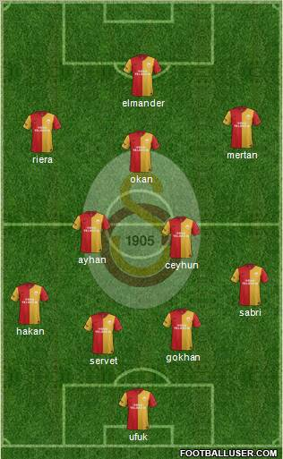 http://www.footballuser.com/formations/2012/01/310082_Galatasaray_SK.jpg