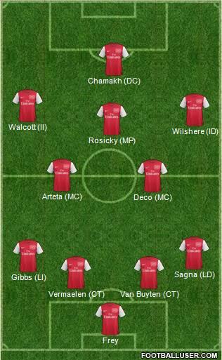 Arsenal vs ? 311698_Arsenal