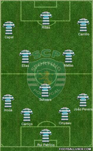 Sporting Clube de Portugal - SAD 4-1-2-3 football formation