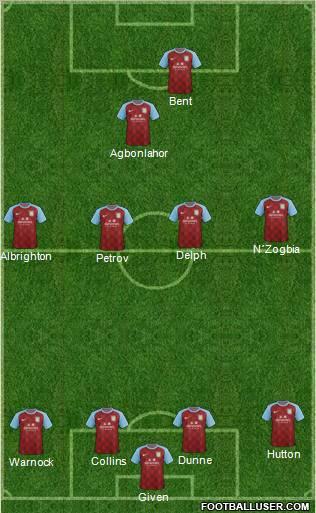 http://www.footballuser.com/formations/2012/01/313994_Aston_Villa.jpg