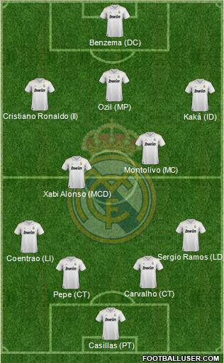 Primera Fecha Mourinho League. 318174_Real_Madrid_C_F_