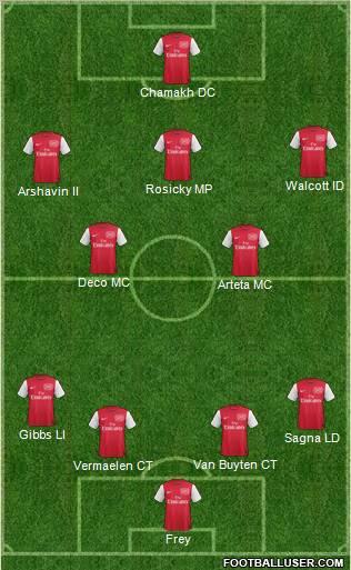 Primera Fecha Mourinho League. 318176_Arsenal