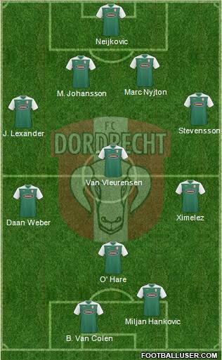 gratis chat Dordrecht