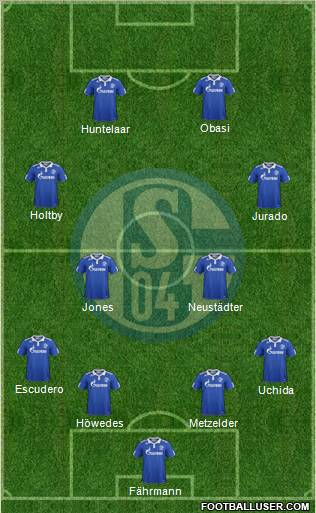 All germany football formations page 8408 for Koch schalke 04