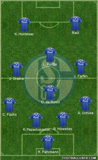 All germany football formations page 8585 for Koch schalke 04