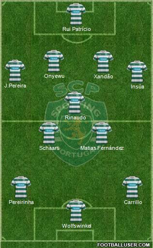 Sporting Clube de Portugal - SAD 4-4-2 football formation