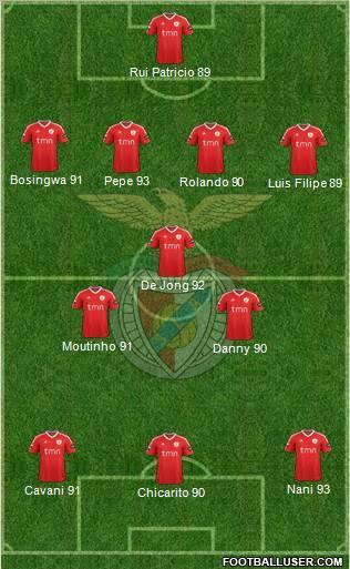 343708_Sport_Lisboa_e_Benfica_-_SAD.jpg