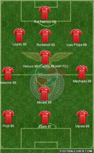 343715_Sport_Lisboa_e_Benfica_-_SAD.jpg