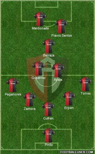 Club Deportivo Atlas 5-3-2 football formation