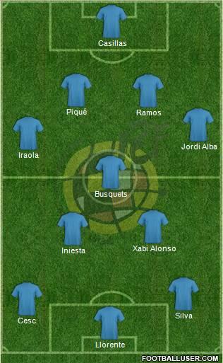 España de fútbol la formación de 4-3-3