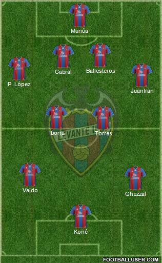 Levante U.D., S.A.D. 4-4-1-1 football formation