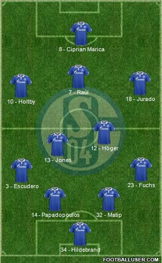 FC Schalke 04 4-2-3-1 football formation