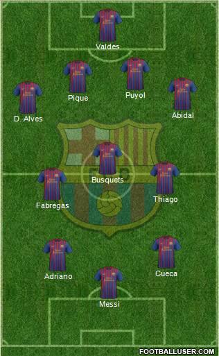 Messi, El Peor Jugador del Mundo.