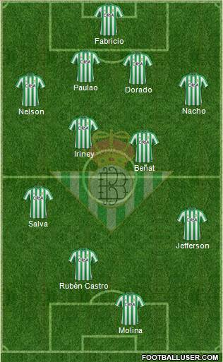 Real Betis B., S.A.D. 4-4-2 football formation