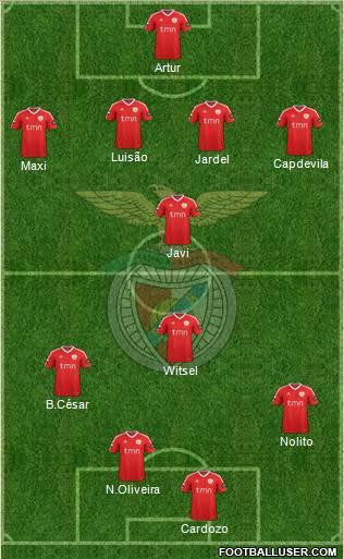 Sport Lisboa e Benfica - SAD 4-4-2 football formation
