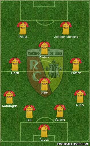 Racing Club de Lens 4-2-2-2 football formation