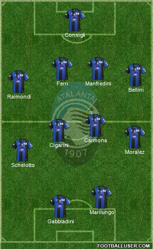 Atalanta 4-4-2 football formation